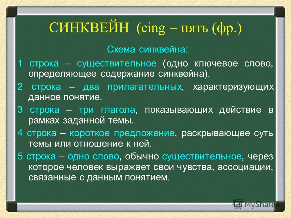СИНКВЕЙН (cing – пять (фр.) Схема синквейна: 1 строка – существительное (одно ключевое слово, определяющее содержание синквейна). 2 строка – два прилагательных, характеризующих данное понятие. 3 строка – три глагола, показывающих действие в рамках за