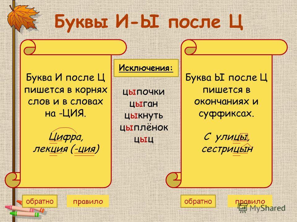 Презентация Буквы Ы 1 Класс