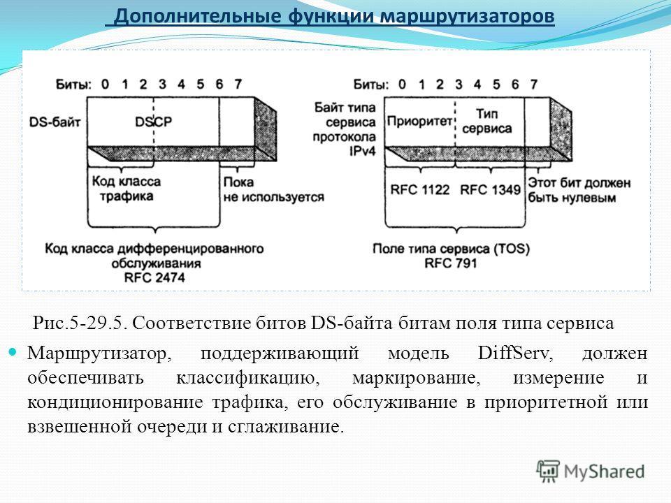 Дополнительные функции маршрутизаторов Рис.5-29.5. Соответствие битов DS-байта битам поля типа сервиса Маршрутизатор, поддерживающий модель DiffServ, должен обеспечивать классификацию, маркирование, измерение и кондиционирование трафика, его обслужив
