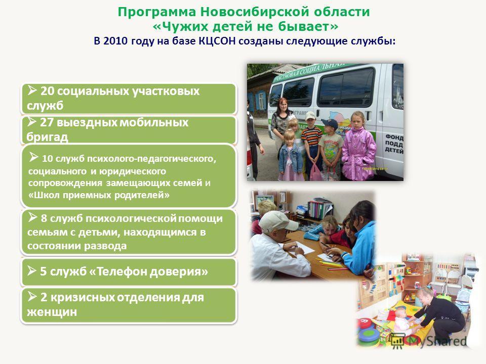 Программа Новосибирской области «Чужих детей не бывает» В 2010 году на базе КЦСОН созданы следующие службы: 20 социальных участковых служб 27 выездных мобильных бригад 10 служб психолого-педагогического, социального и юридического сопровождения замещ