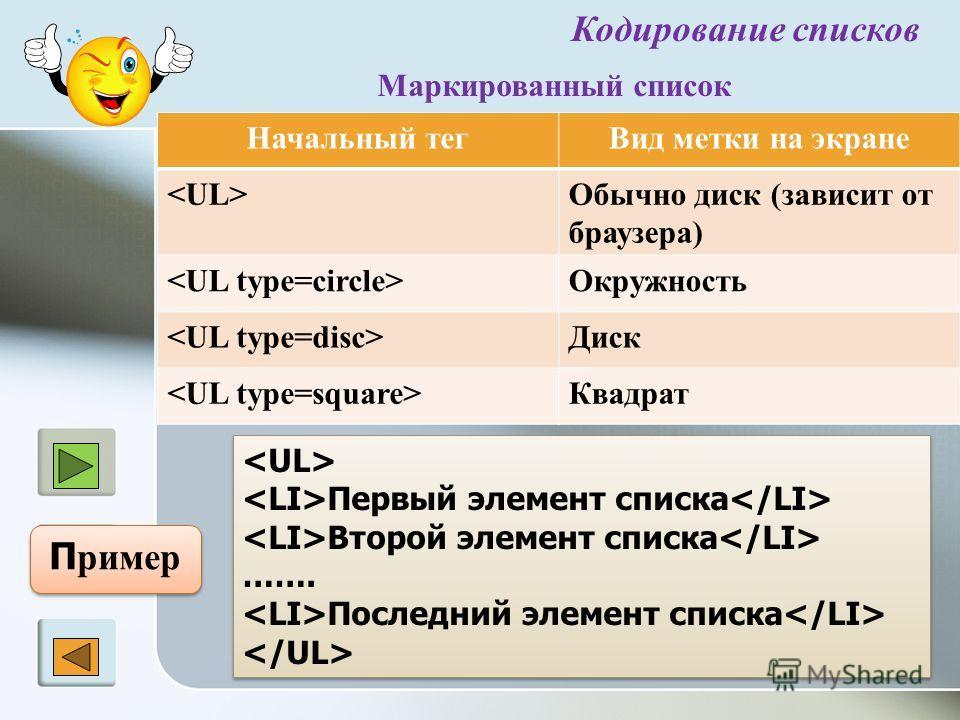 Кодирование списков Начальный тегВид метки на экране Обычно диск (зависит от браузера) Окружность Диск Квадрат Первый элемент списка Второй элемент списка ……. Последний элемент списка Первый элемент списка Второй элемент списка ……. Последний элемент