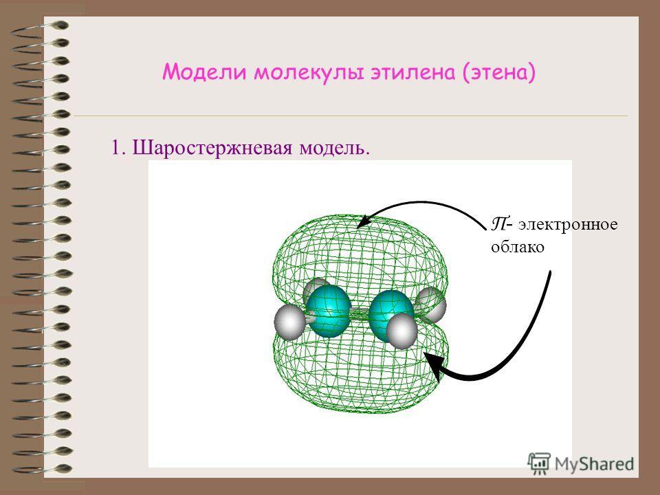 Пространственная конфигурация молекулы этилена (этена) - связь