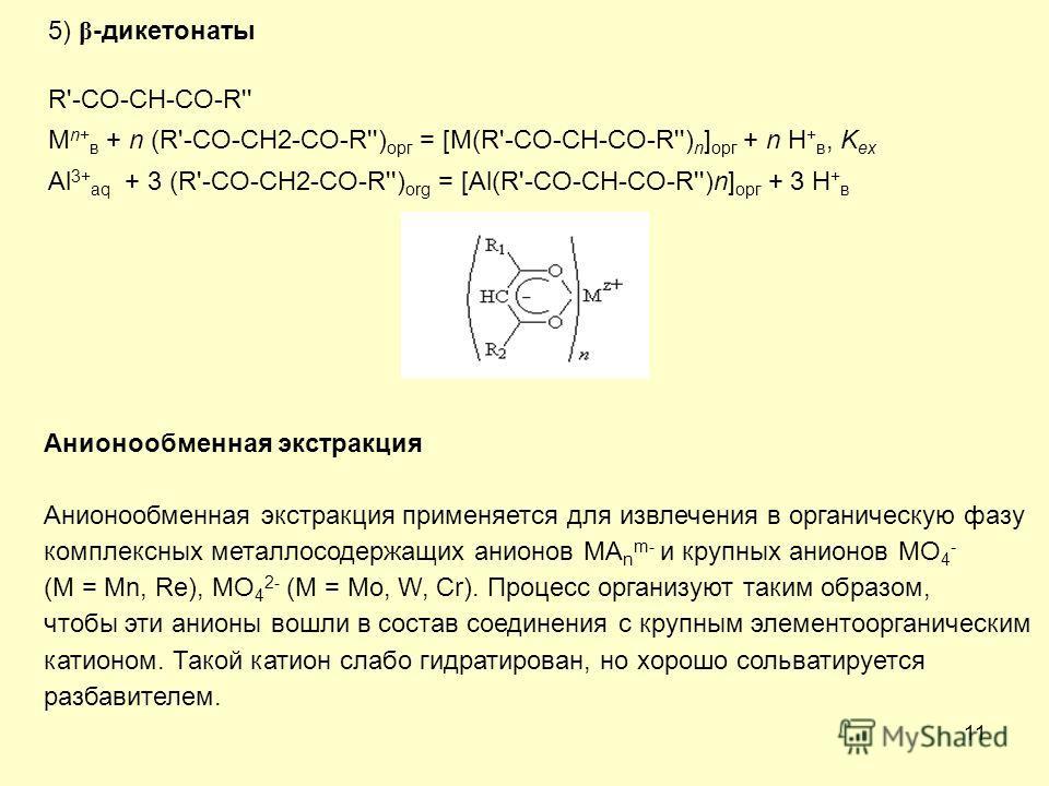 11 5) β -дикетонаты R'-CO-CH-CO-R'' M n+ в + n (R'-CO-CH2-CO-R'') орг = [M(R'-CO-CH-CO-R'') n ] орг + n H + в, K ex Al 3+ aq + 3 (R'-CO-CH2-CO-R'') оrg = [Al(R'-CO-CH-CO-R'')n] орг + 3 H + в Анионообменная экстракция Анионообменная экстракция применя