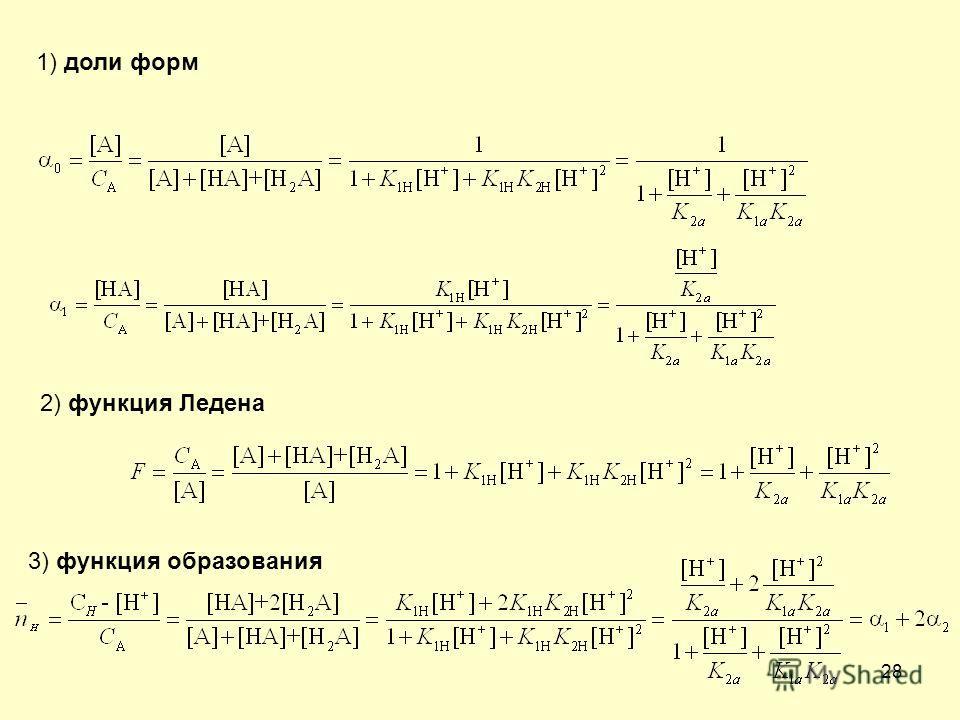 28 1) доли форм 2) функция Ледена 3) функция образования