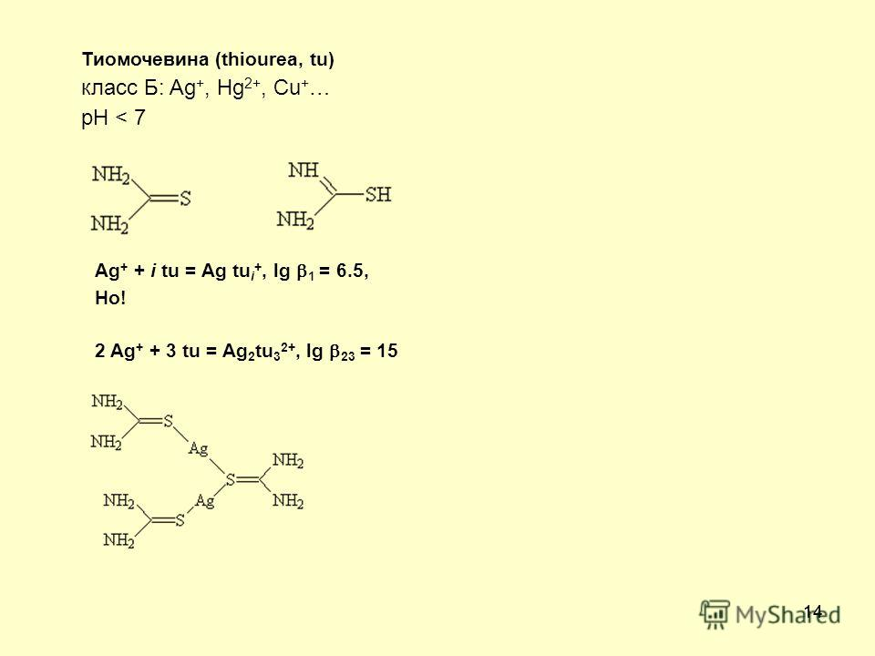 14 Тиомочевина (thiourea, tu) класс Б: Ag +, Hg 2+, Cu + … pH < 7 Ag + + i tu = Ag tu i +, lg 1 = 6.5, Но! 2 Ag + + 3 tu = Ag 2 tu 3 2+, lg 23 = 15