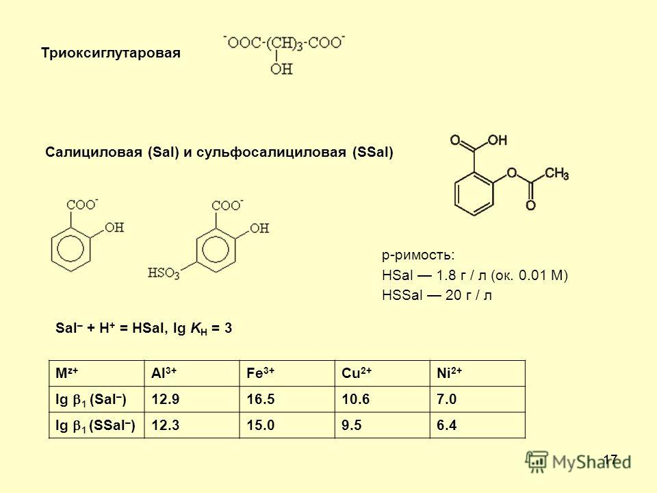 17 Триоксиглутаровая Салициловая (Sal) и сульфосалициловая (SSal) Sal – + H + = HSal, lg K H = 3 M z+ Al 3+ Fe 3+ Cu 2+ Ni 2+ lg 1 (Sal – ) 12.916.510.67.0 lg 1 (SSal – ) 12.315.09.56.4 р-римость: HSal 1.8 г / л (ок. 0.01 М) HSSal 20 г / л