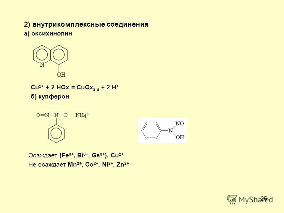 25 2) внутрикомплексные соединения а) оксихинолин Cu 2+ + 2 HOx = CuOx 2 s + 2 H + б) купферон Осаждает (Fe 3+, Bi 3+, Ga 3+ ), Cu 2+ Не осаждает Mn 2+, Co 2+, Ni 2+, Zn 2+
