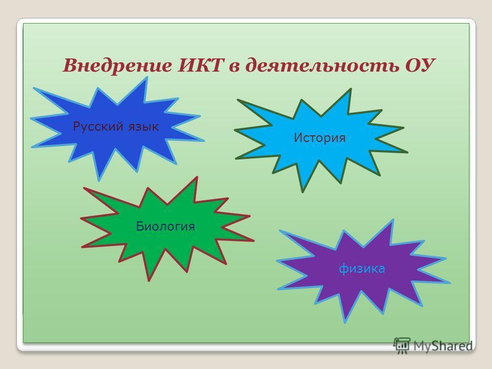 Внедрение ИКТ в деятельность ОУ Русский язык Биология физика История