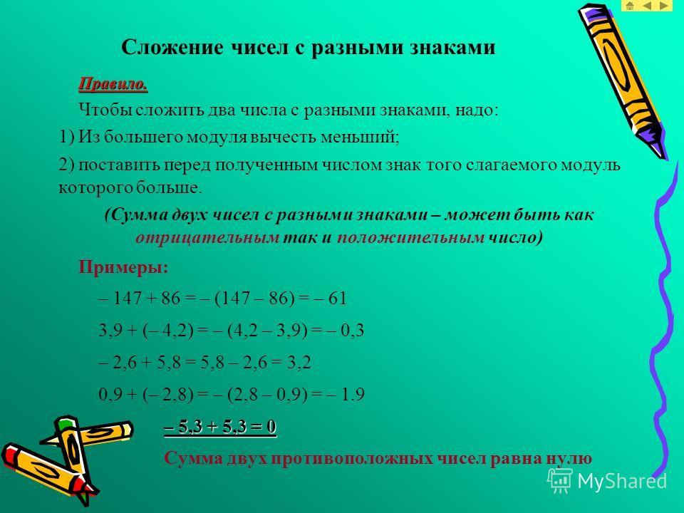 Сложение чисел с разными знаками Правило. Чтобы сложить два числа с разными знаками, надо: 1)Из большего модуля вычесть меньший; 2)поставить перед полученным числом знак того слагаемого модуль которого больше. (Сумма двух чисел с разными знаками – мо