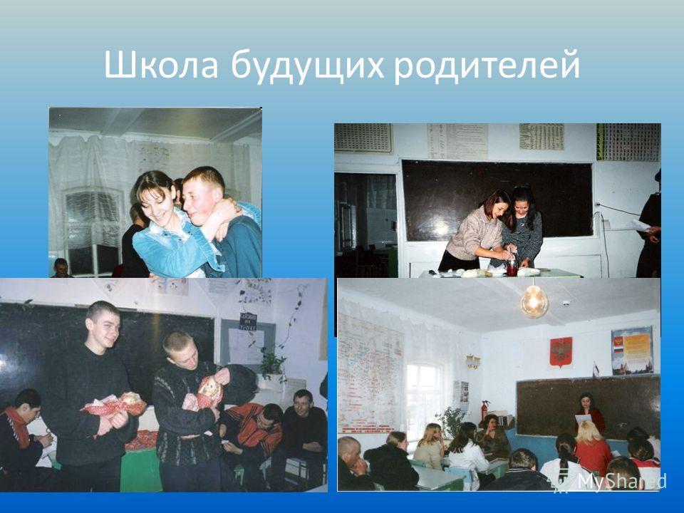 Школа будущих родителей