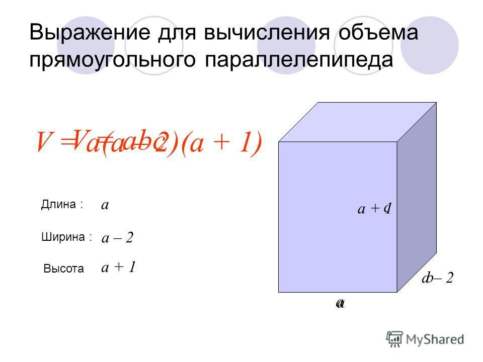 Выражение для вычисления объема прямоугольного параллелепипеда c b а V = abc Длина : а Ширина : Высота а – 2 а + 1 а а – 2 а + 1 V = a(а – 2)(а + 1)