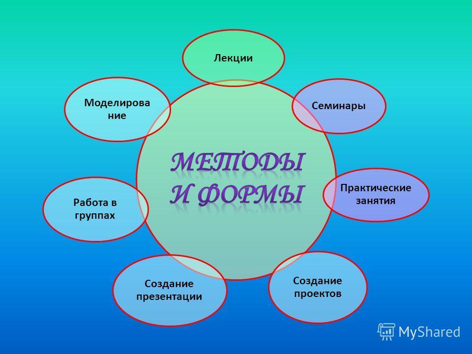 Лекции Семинары Практические занятия Создание проектов Создание презентации Работа в группах Моделирова ние