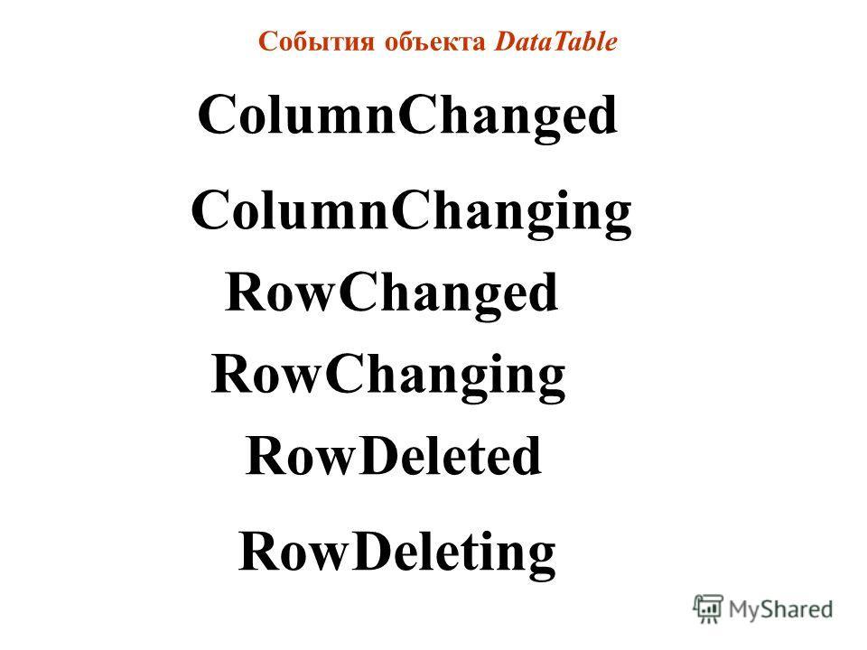 События объекта DataTable ColumnChanged ColumnChanging RowChanged RowChanging RowDeleted RowDeleting