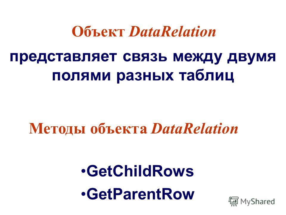 Объект DataRelation представляет связь между двумя полями разных таблиц Методы объекта DataRelation GetChildRows GetParentRow