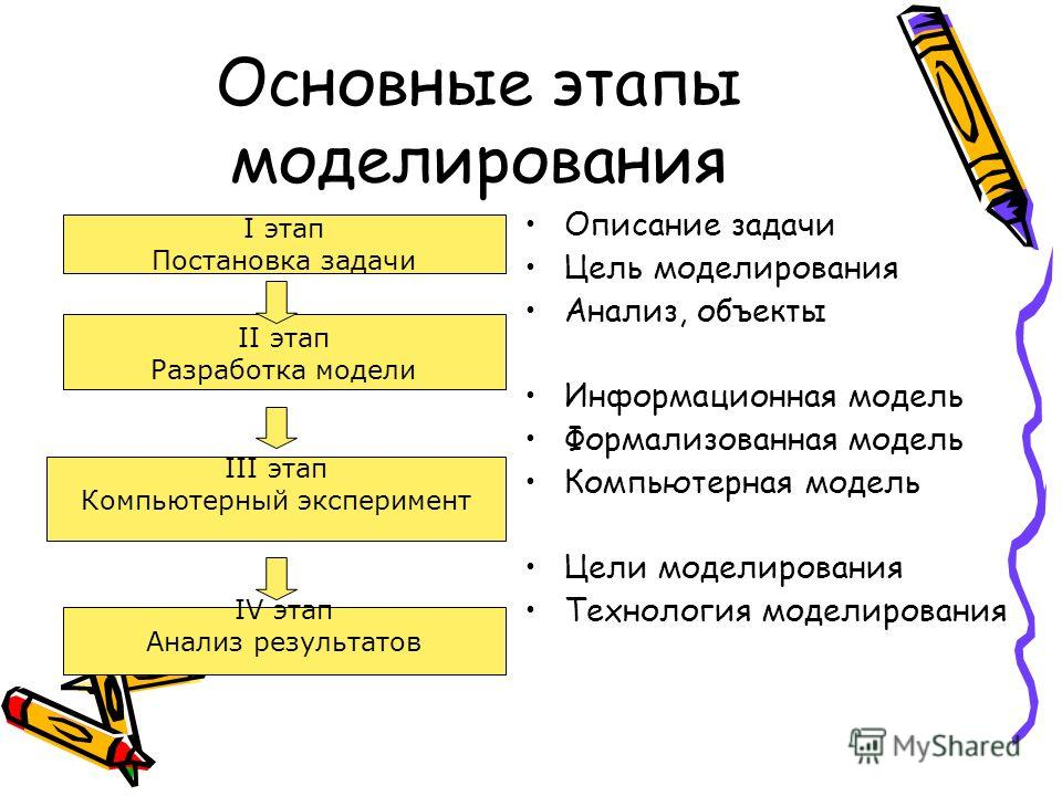 pdf Историография