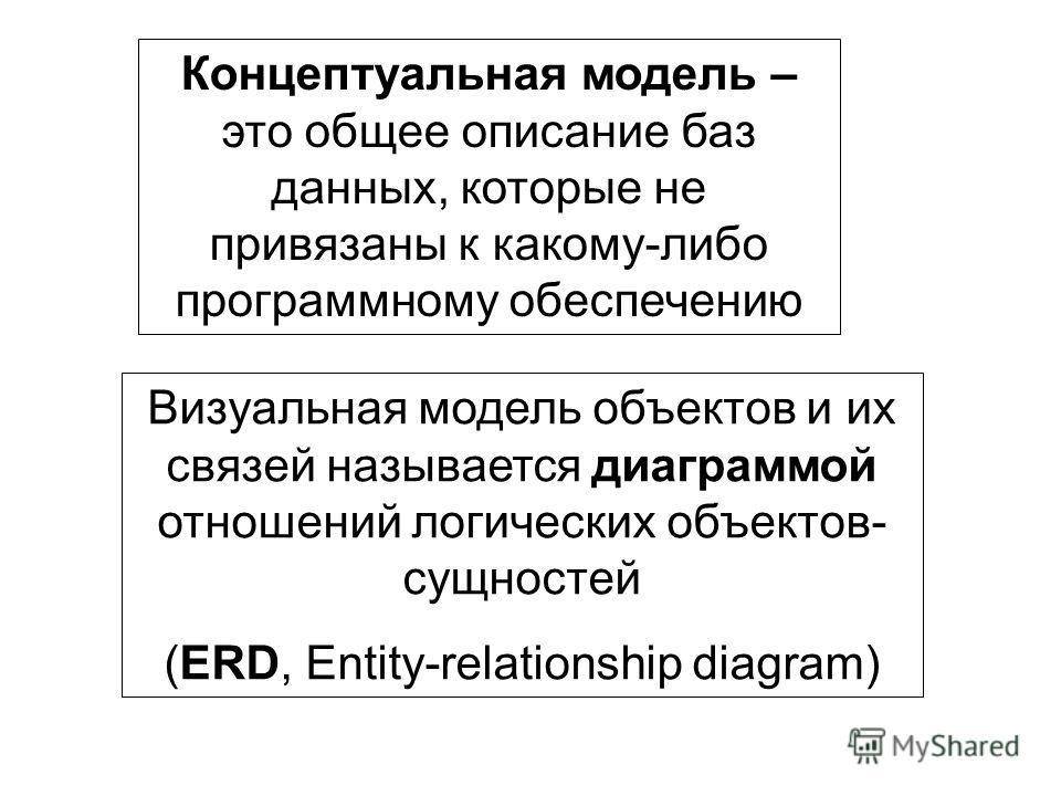 Концептуальная модель – это общее описание баз данных, которые не привязаны к какому-либо программному обеспечению Визуальная модель объектов и их связей называется диаграммой отношений логических объектов- сущностей (ERD, Entity-relationship diagram