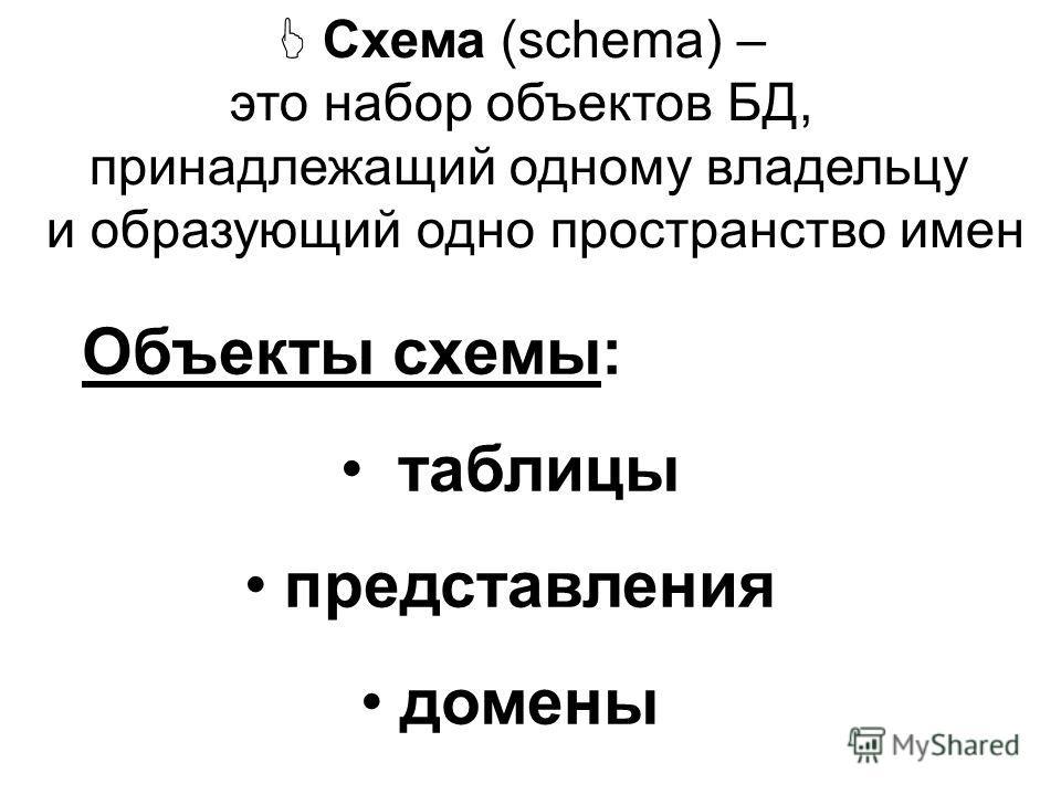 Схема (schema) – это набор объектов БД, принадлежащий одному владельцу и образующий одно пространство имен Объекты схемы: таблицы представления домены