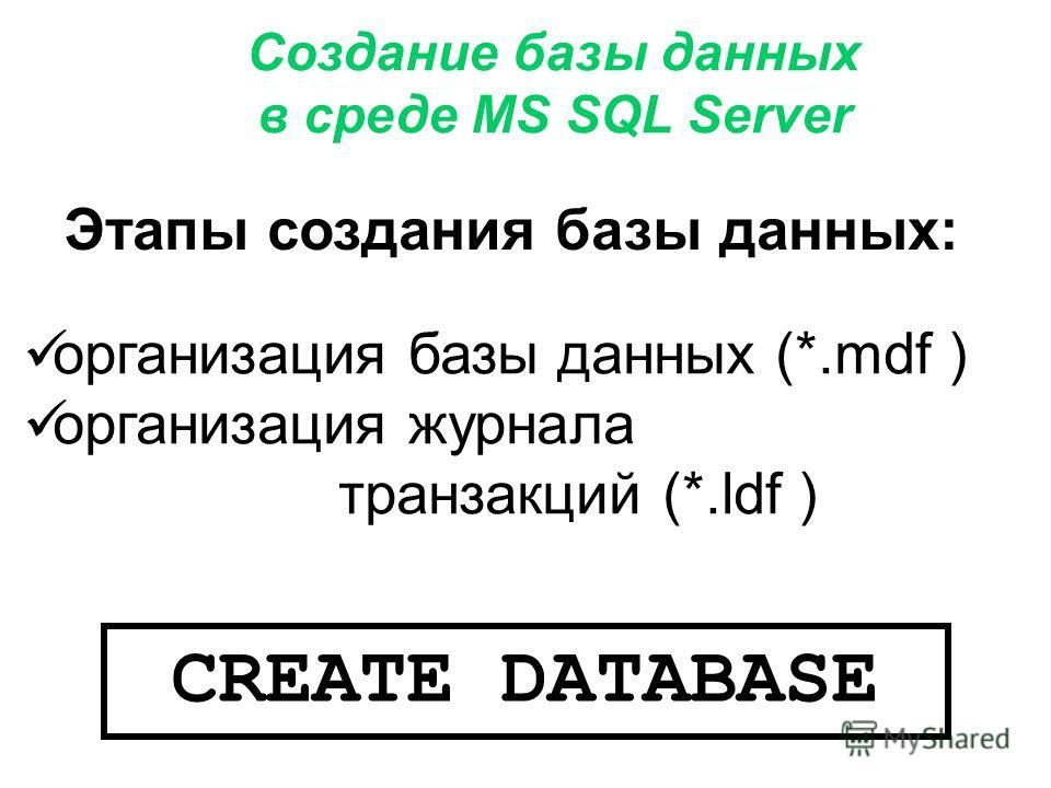 Создание базы данных в среде MS SQL Server Этапы создания базы данных: организация базы данных (*.mdf ) организация журнала транзакций (*.ldf ) CREATE DATABASE