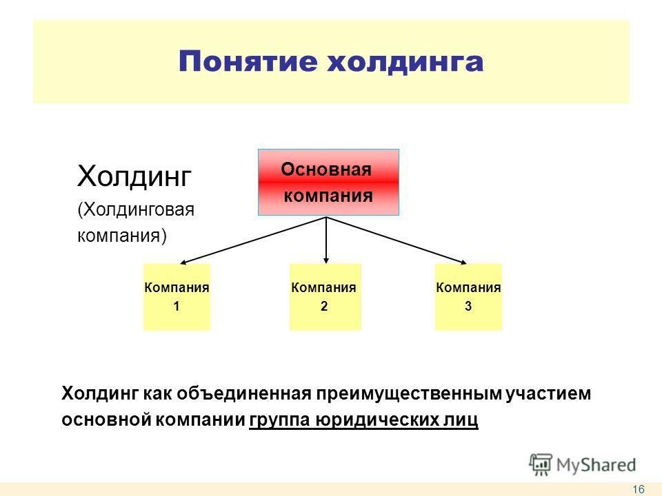 Понятие холдинга Основная компания Компания 1 Компания 2 Компания 3 Холдинг как объединенная преимущественным участием основной компании группа юридических лиц Холдинг (Холдинговая компания) 16