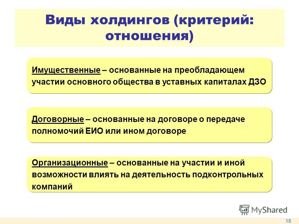 Виды холдингов (критерий: отношения) Имущественные – основанные на преобладающем участии основного общества в уставных капиталах ДЗО Договорные – основанные на договоре о передаче полномочий ЕИО или ином договоре Организационные – основанные на участ