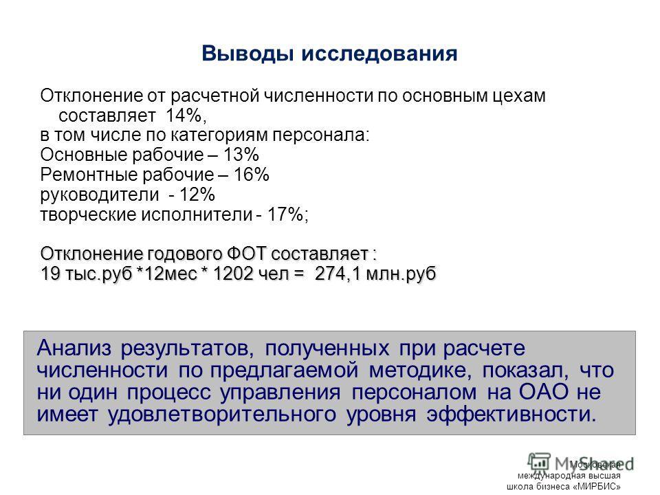 Анализ результатов, полученных при расчете численности по предлагаемой методике, показал, что ни один процесс управления персоналом на ОАО не имеет удовлетворительного уровня эффективности. Отклонение от расчетной численности по основным цехам состав