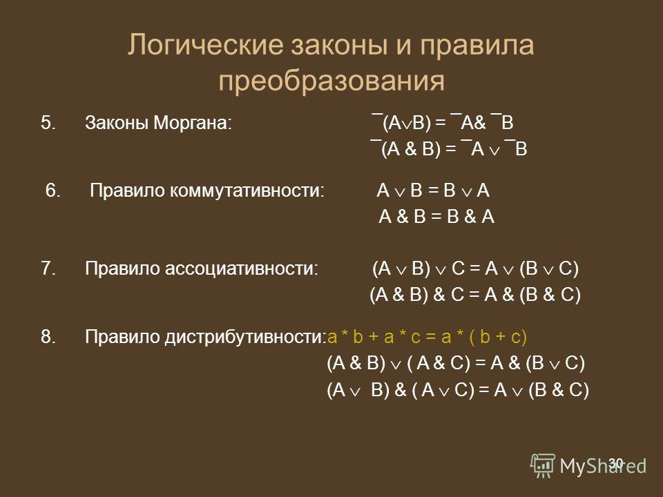 30 из 20 30 Логические законы и правила преобразования 5.Законы Моргана:¯(А В) = ¯А& ¯В ¯(А & В) = ¯А ¯В 6.Правило коммутативности:А В = В А А & В = В & А 7.Правило ассоциативности:(А В) С = А (В С) (А & В) & С = А & (В & С) 8.Правило дистрибутивност