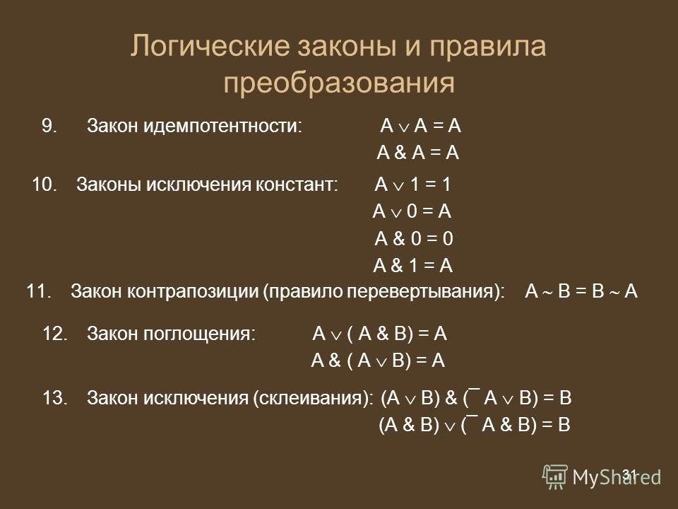 31 из 20 31 Логические законы и правила преобразования 9.Закон идемпотентности:А А = А А & А = А 10.Законы исключения констант: А 1 = 1 А 0 = А А & 0 = 0 А & 1 = А 11.Закон контрапозиции (правило перевертывания): А В = В А 12.Закон поглощения:А ( А &