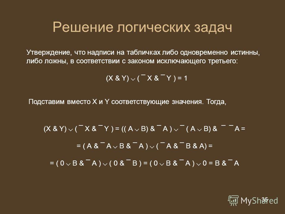 35 из 20 35 Решение логических задач Утверждение, что надписи на табличках либо одновременно истинны, либо ложны, в соответствии с законом исключающего третьего: (X & Y) ( ¯ X & ¯ Y ) = 1 Подставим вместо X и Y соответствующие значения. Тогда, (X & Y