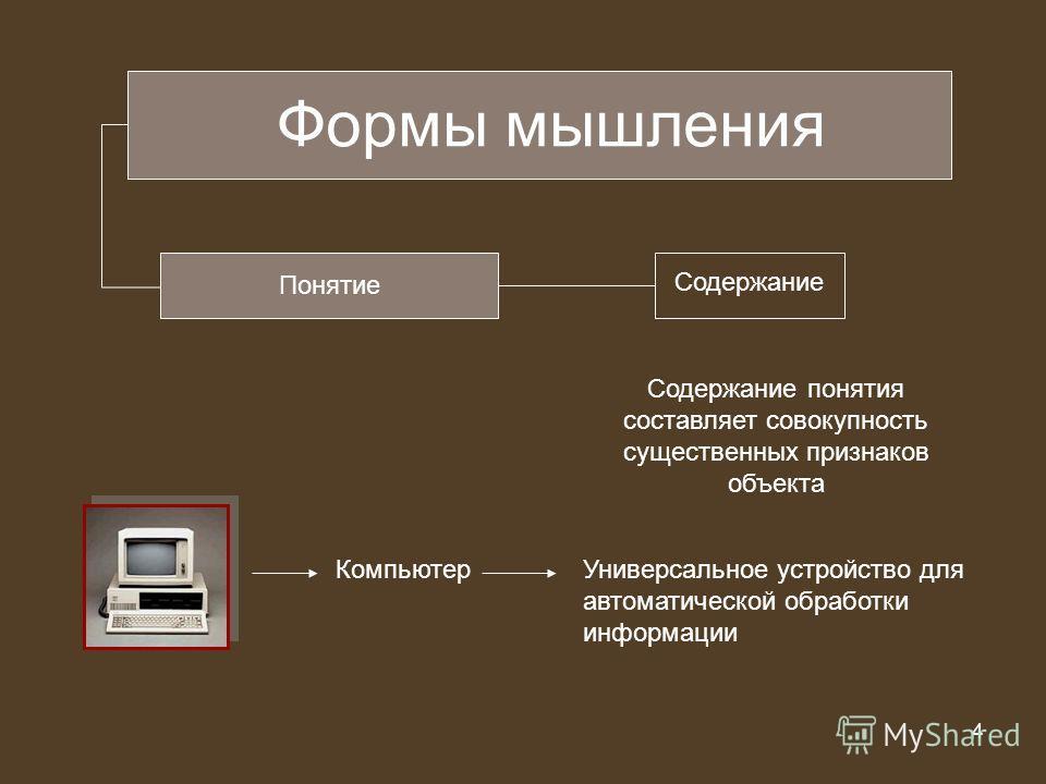 4 из 20 4 Формы мышления Понятие Содержание Содержание понятия составляет совокупность существенных признаков объекта КомпьютерУниверсальное устройство для автоматической обработки информации