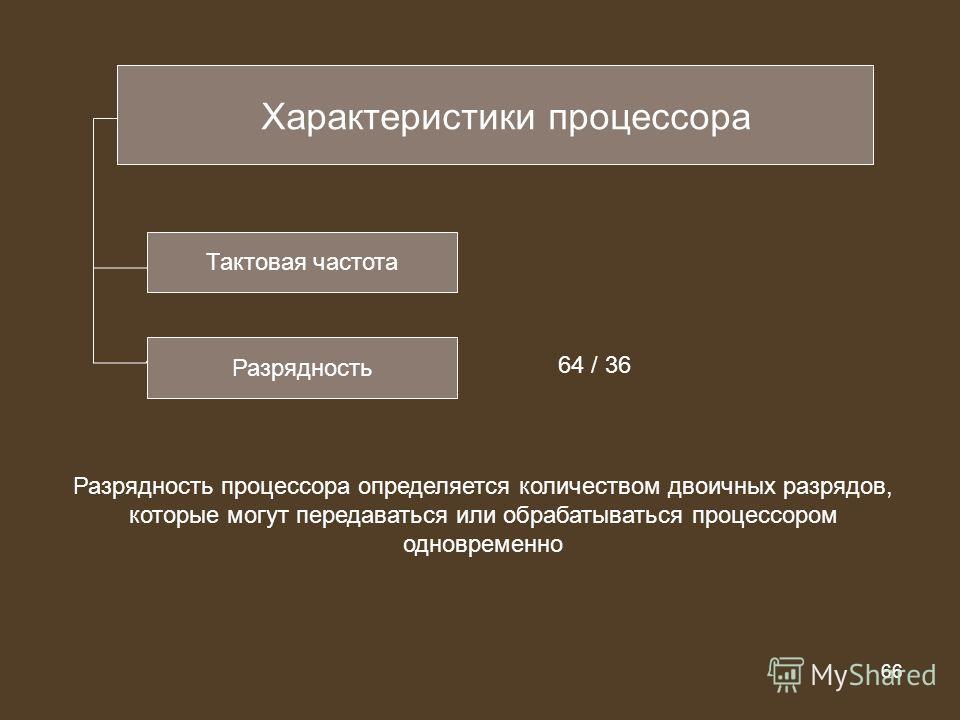 66 из 20 66 Разрядность Разрядность процессора определяется количеством двоичных разрядов, которые могут передаваться или обрабатываться процессором одновременно Характеристики процессора Тактовая частота 64 / 36