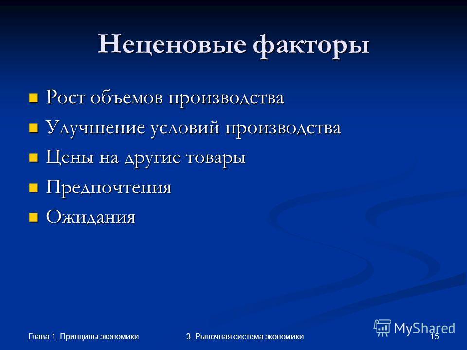 Глава 1. Принципы экономики 143. Рыночная система экономики Изменение функции предложения P Q A S D S1S1 Рост предложения