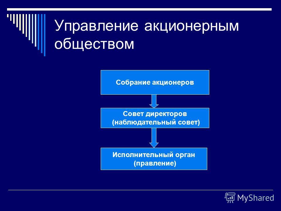 Управление акционерным обществом Собрание акционеров Совет директоров (наблюдательный совет) Исполнительный орган (правление)