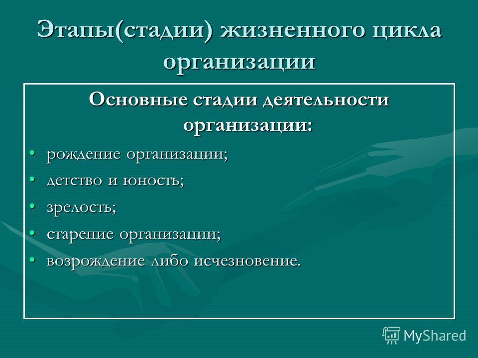 Этапы(стадии) жизненного цикла организации Основные стадии деятельности организации: рождение организации; детство и юность; зрелость; старение организации; возрождение либо исчезновение.