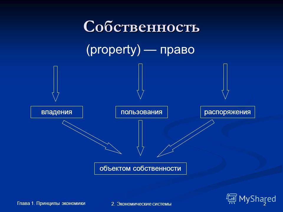 Глава 1. Принципы экономики 22. Экономические системы Собственность владенияпользованияраспоряжения (property) право объектом собственности