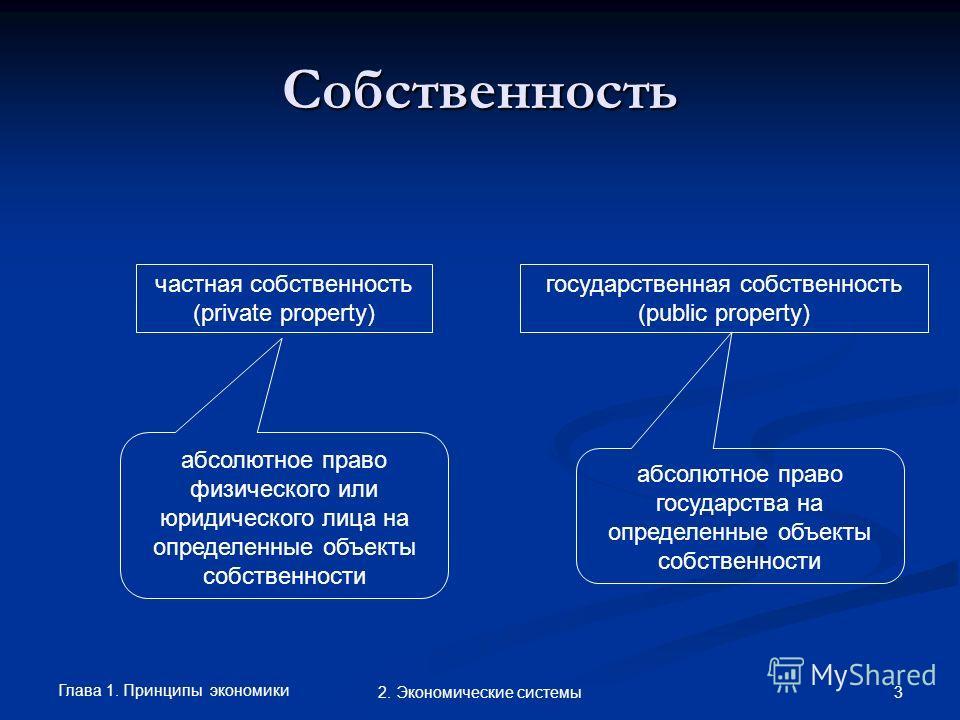 Глава 1. Принципы экономики 32. Экономические системы Собственность частная собственность (private property) государственная собственность (public property) абсолютное право физического или юридического лица на определенные объекты собственности абсо