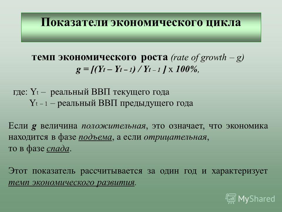 Показатели экономического цикла темп экономического роста (rate of growth – g) g = [(Y t – Y t – 1 ) / Y t – 1 ] x 100%, где: Y t – реальный ВВП текущего года Y t – 1 – реальный ВВП предыдущего года Если g величина положительная, это означает, что эк