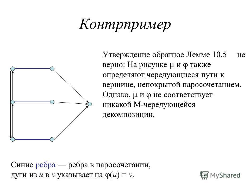 Контрпример Утверждение обратное Лемме 10.5 не верно: На рисунке и также определяют чередующиеся пути к вершине, непокрытой паросочетанием. Однако, и не соответствует никакой M-чередующейся декомпозиции. Синие ребра ребра в паросочетании, дуги из u в