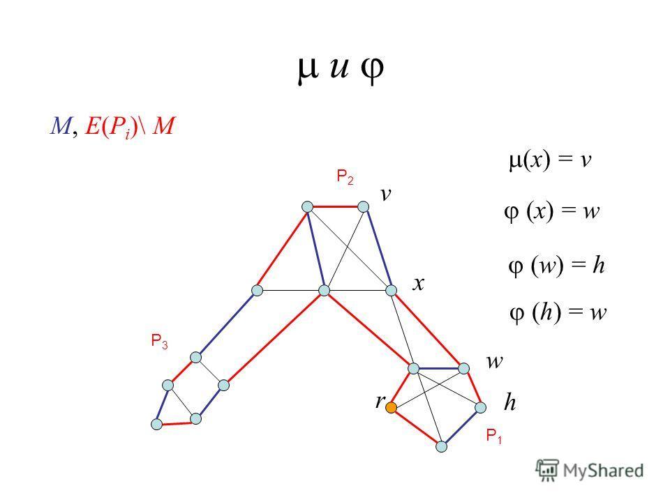 и P1P1 P2P2 P3P3 r M, E(P i )\ M x v w (x) = v (x) = w h (w) = h (h) = w