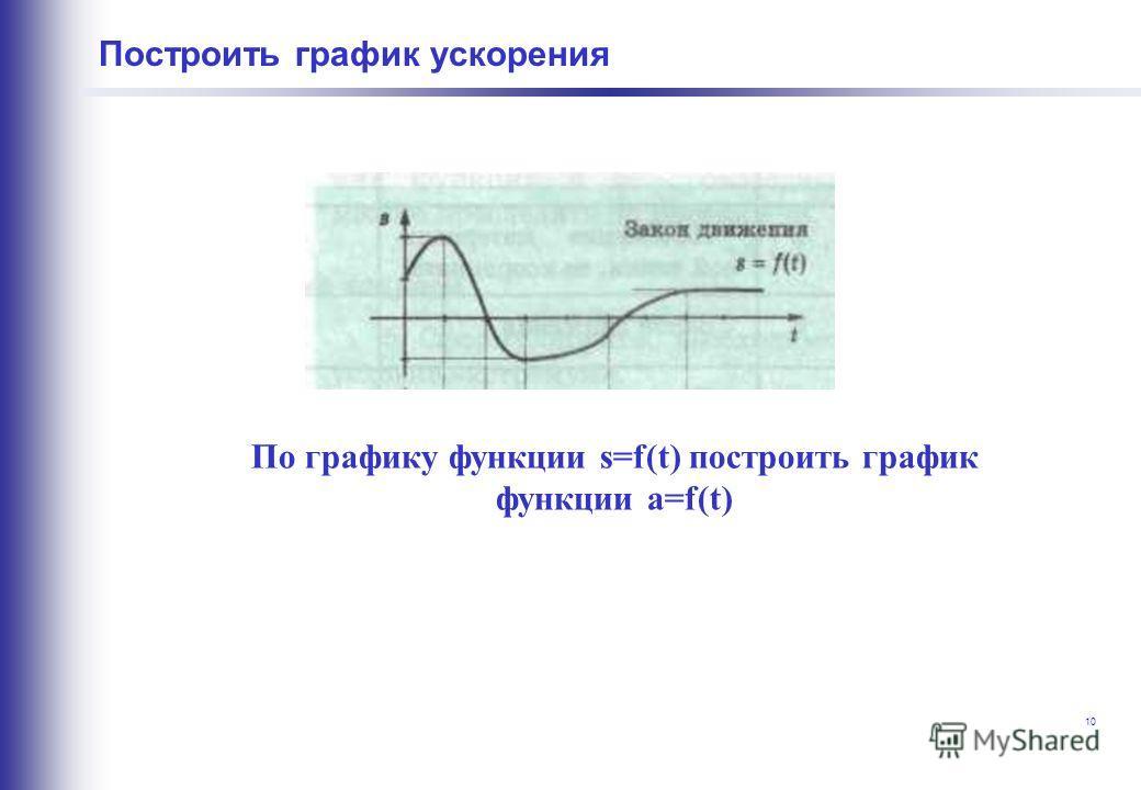 10 Построить график ускорения По графику функции s=f(t) построить график функции а=f(t)