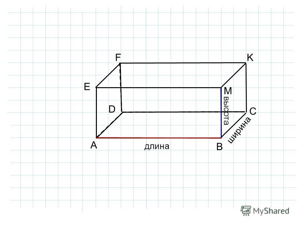 A B C D E FK M длина высота ширина