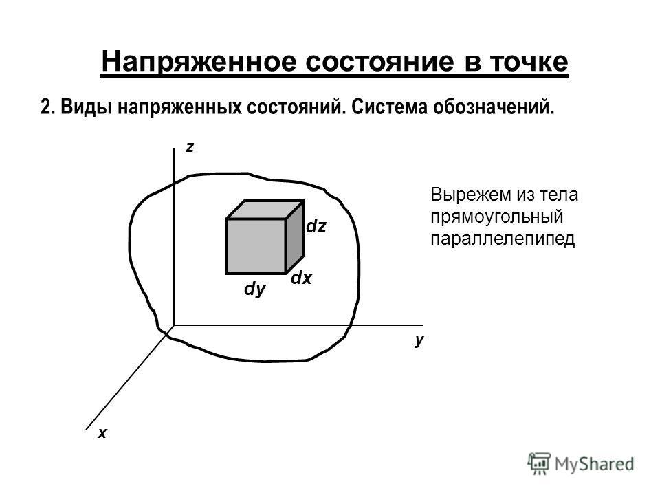 Напряженное состояние в точке 2. Виды напряженных состояний. Система обозначений. x z y dx dz dy Вырежем из тела прямоугольный параллелепипед