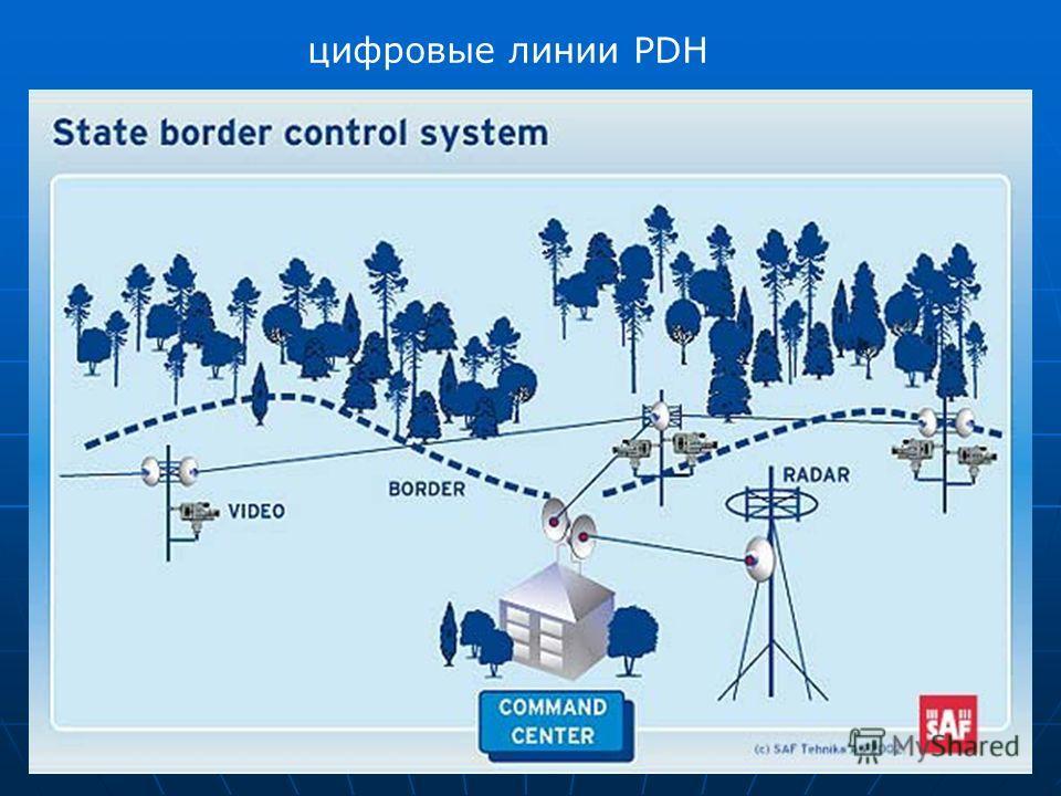 цифровые линии PDH