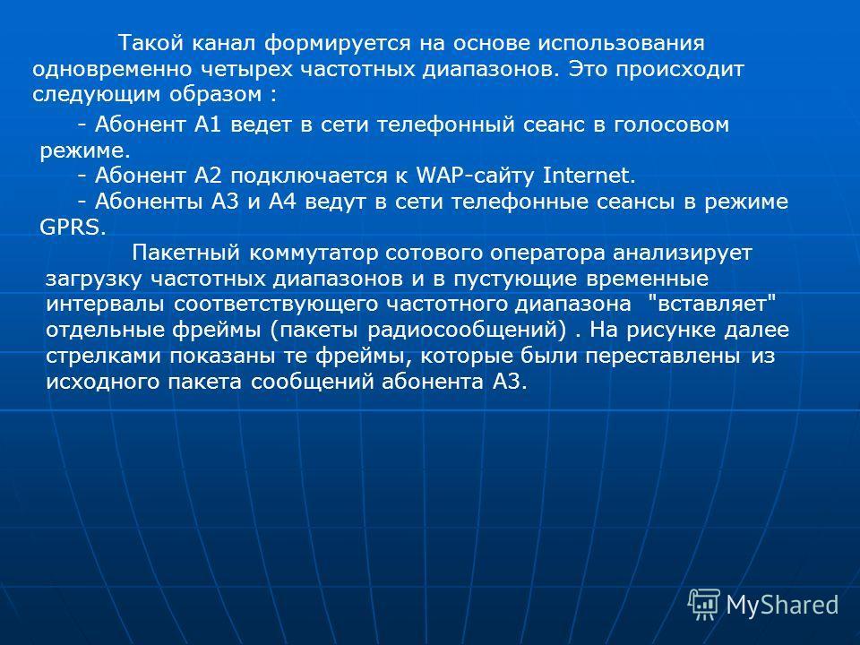 Такой канал формируется на основе использования одновременно четырех частотных диапазонов. Это происходит следующим образом : - Абонент А1 ведет в сети телефонный сеанс в голосовом режиме. - Абонент А2 подключается к WAP-сайту Internet. - Абоненты А3