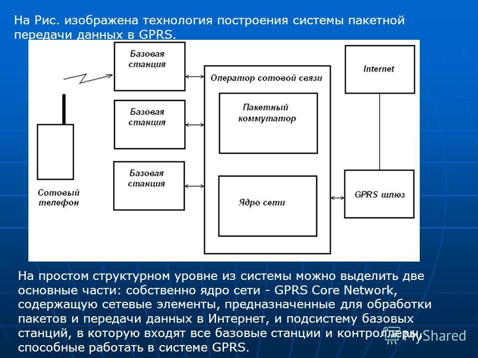 На Рис. изображена технология построения системы пакетной передачи данных в GPRS. На простом структурном уровне из системы можно выделить две основные части: собственно ядро сети - GPRS Core Network, содержащую сетевые элементы, предназначенные для о