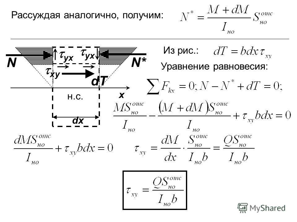 Рассуждая аналогично, получим: н.c. dx x N N* yx xy dT Из рис.: Уравнение равновесия: