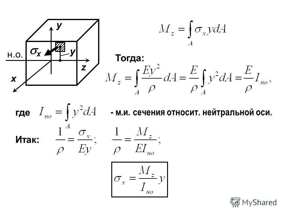 x y z x y Тогда: где - м.и. сечения относит. нейтральной оси. Итак: н.о.
