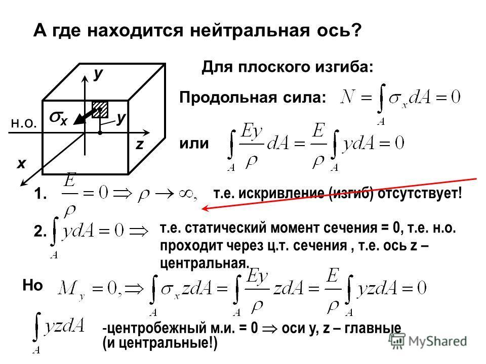 А где находится нейтральная ось? Для плоского изгиба: x y z x y н.о. Продольная сила: или 1. 2. т.е. искривление (изгиб) отсутствует! т.е. статический момент сечения = 0, т.е. н.о. проходит через ц.т. сечения, т.е. ось z – центральная. Но - центробеж
