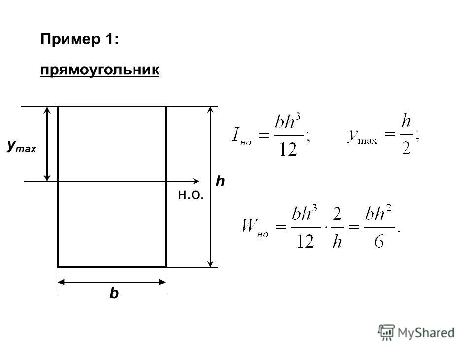Пример 1: прямоугольник н.о. y max b h