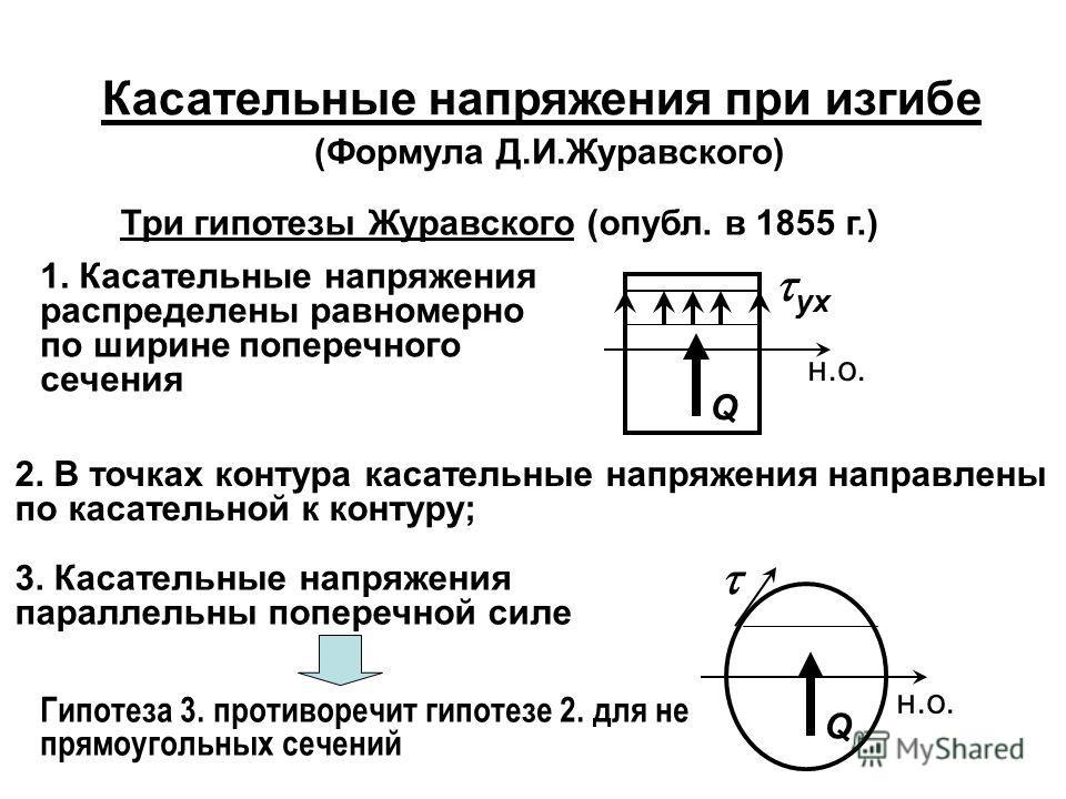 Касательные напряжения при изгибе (Формула Д.И.Журавского) Три гипотезы Журавского (опубл. в 1855 г.) 1. Касательные напряжения распределены равномерно по ширине поперечного сечения 2. В точках контура касательные напряжения направлены по касательной