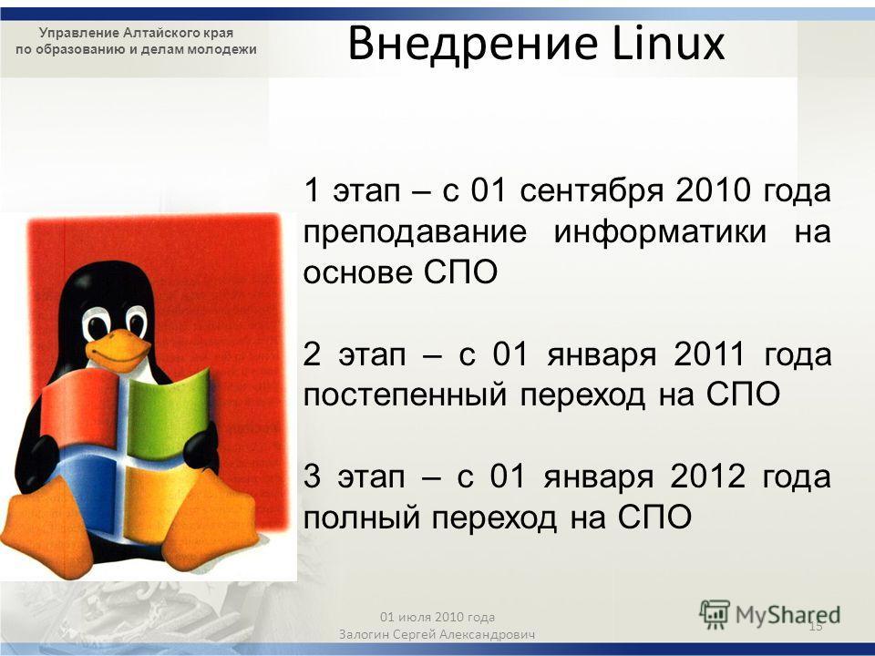 Управление Алтайского края по образованию и делам молодежи Внедрение Linux 1 этап – с 01 сентября 2010 года преподавание информатики на основе СПО 2 этап – с 01 января 2011 года постепенный переход на СПО 3 этап – с 01 января 2012 года полный переход